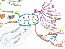 Wspomaganie w zakresie rozwijania kompetencji uczenia się